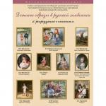 Учебно-методический комплект для начальной школы «Детские образы в живописи». (10 репродукций,30х40)
