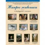 Учебно-методический комплект для начальной школы «Жанры живописи» (выпуск 1). (10 репродукций,30х40)