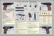 """Плакаты """"9-мм пистолет Макарова"""""""