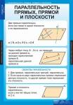 """Таблицы демонстрационные """"Геометрия 10 класс"""""""