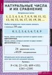 """Таблицы демонстрационные """"Математика 5 класс"""""""