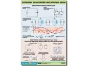 """Таблица демонстрационная """"Электромагнитные и молекулярно-атомные колебания"""" (винил 70х100)"""