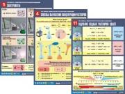 """Комплект таблиц по химии дем. """"Растворы. Электролитическая диссоциация"""" (12 табл.,формат А1, лам.)"""