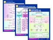 """Комплект таблиц по химии раздат. """"Органические реакции"""" (цвет., лам., А4, 10шт.)"""