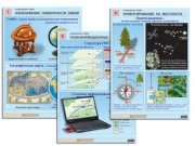 """Комплект таблиц по географии раздат. """"Изображение Земли"""" (цвет., лам., А4, 8 шт.)"""