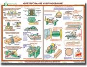 """Плакаты """"Безопасность труда при деревообработке"""" (5 листов, размер 450х600)"""