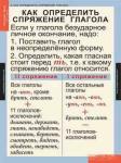 """Таблицы демонстрационные """"Русский язык 4 кл."""""""