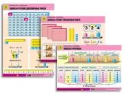 """Комплект таблиц для нач. шк. """"Математика. Нумерация"""" (8 табл., формат А1, лам.)"""