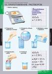 Химия. Инструктивные таблицы (20 таблиц) двусторонние