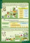 Биология. 10-11 классы. Эволюционное учение