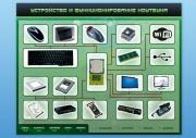 """Электрифицированный информационный стенд-тренажер """"Устройство и функционирование ноутбука"""" с функцией контроля и обучения"""