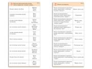 """Комплект карточек (10) """"Обучающий калейдоскоп. Разбор слова и предложения"""""""