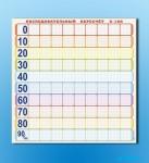 """Панно (демонстрационное) магнитно-маркерное """"Объекты, предназначенные для демонстрации последовательного пересчета от 0 до 100"""" + комплект тематических магнитов КМ-8"""