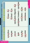 Комплект таблиц. Русский язык. Правописание гласных в корне слова (5 таблиц + 32 карточки)