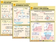 """Комплект таблиц """"Алгебра и начала анализа. Неравенства"""" (6 табл., формат А1, лам.)"""