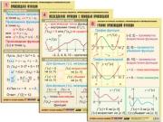 """Комплект таблиц """"Алгебра и начала анализа. Производная и первообразная"""""""