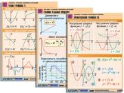 """Комплект таблиц по алгебре """"Алгебра. Графики числовых функций"""""""