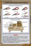 Комплект таблиц. Технология. Электротехнические работы (12 таблиц)