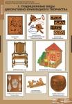 Комплект таблиц. Технология. Декоративно-прикладное творчество. Резьба по дереву, выпиливание, выжигание. 12 таблиц