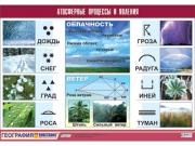 """Таблица демонстрационная """"Атмосферные процессы и явления"""" (винил 100x140)"""