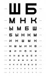 Таблица для определения остроты зрения Сивцева