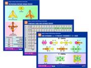 """Комплект таблиц по химии раздат. """"Виды и формы электронных орбиталей"""" (цвет., лам., А4, 6шт.)"""
