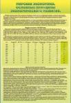 """Стенды """"Диаграммы и графики, отражающие статистические данные по экономике России и мира"""""""